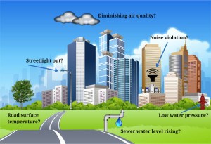 Smart-City-Internet-of-Things